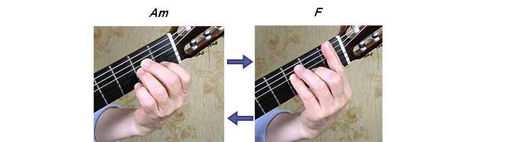 Аккорд Am и аккорд F