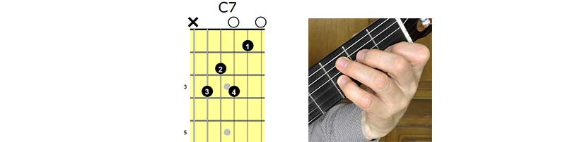 C7 – мажорный септаккорд До