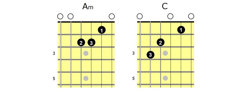 Два аккорда Am - C