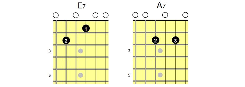 Два аккорда E7 - A7