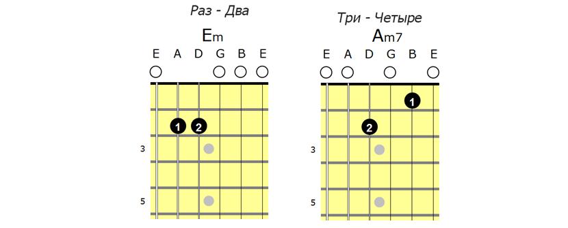Два аккорда Em - Am