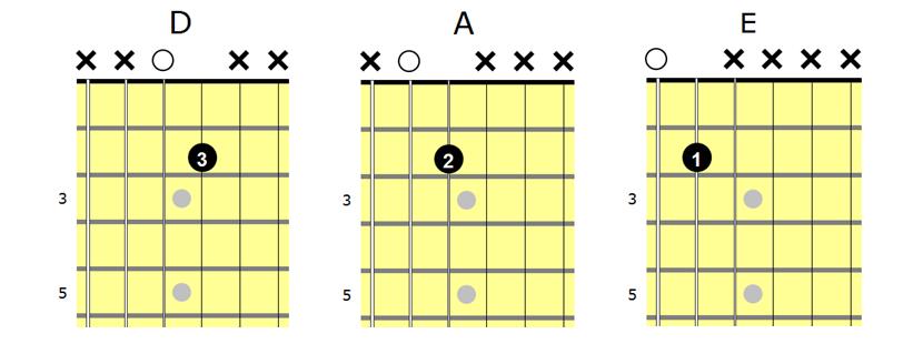 три аккорда D-A-E
